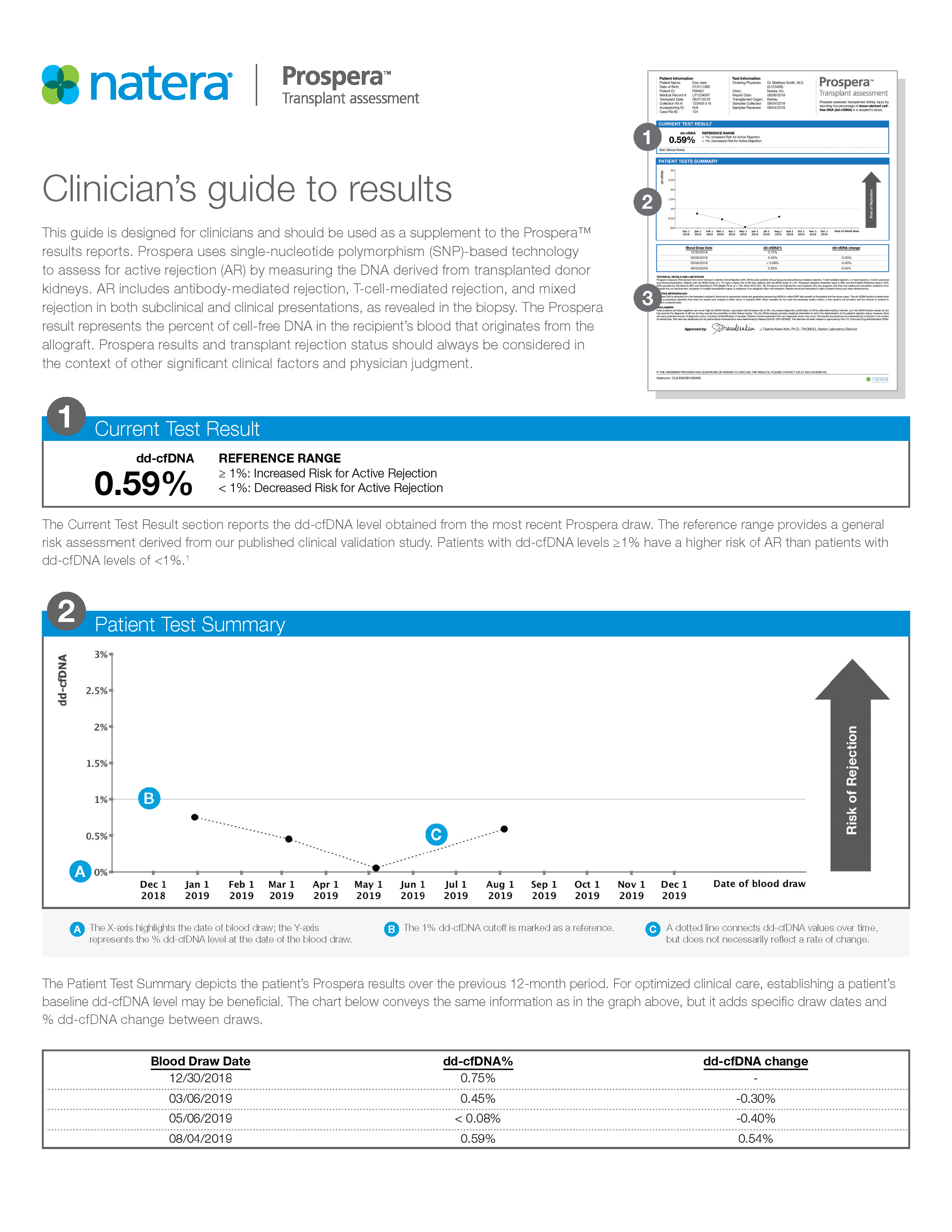 Organ-Health-Clinician-Clinicians-guide-to-results_Page_1