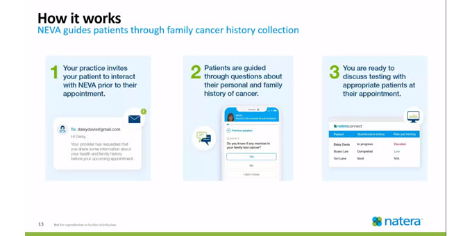 Digital Solutions to Simplify Hereditary Cancer Testing : NateraCore services...