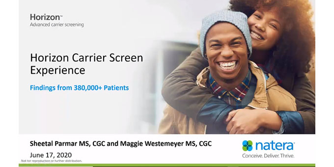 Horizon Clinical Experience in 380K+ Patients