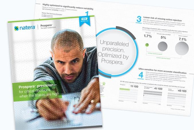 PROS_download-brochure
